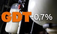 Fortsatt nedåt för Global Dairy Trade