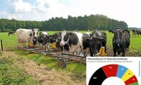 Tyska bönder fruktar De Gröna