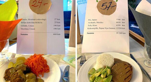 Två tallrikar - två helt olika klimat- och miljöavtryck där den lokala maten vinner överlägset.