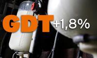Svagt uppåt för mjölkprisindex