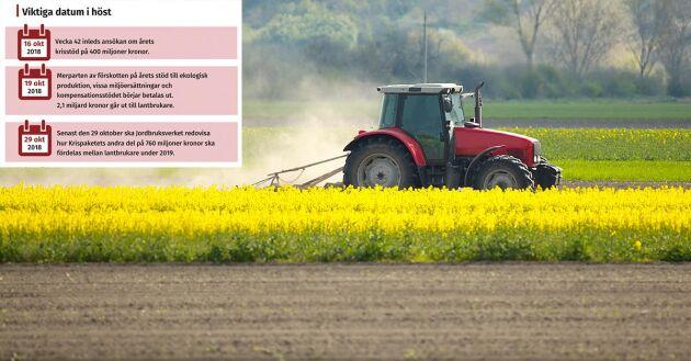 Snart kommer ekonomisk hjälp till torkdrabbade bönder som otåligt väntat på försenade EU-ersättningar och extra krispengarna.