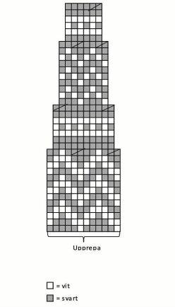 Diagram. De snedställda strecken betyder att två räta virkas samman.