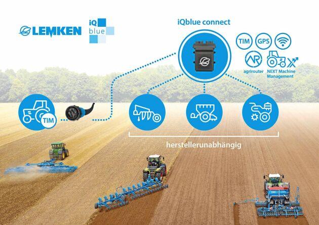 SILVER: iQblue. Äldre ISObusredskap saknar TIM-funktionen som låter redskap ta kommandot över traktorn. Den eftermonterbara iQblue ger äldre redskap TIM-egenskaper. I iQbluedosan finns GPS-mottagare, mobiluppkoppling och ett gränssnitt till datautbytesplattformen AgriRouter. Med givare för arbetsbredd och GPS-position kan en plog bli ett TIM-redskap som hydrauliskt justerar plogens arbetsbredd eller arbetsdjupet på en kultivator. iQblue sänder värdet till traktorn som anpassar djupet efter GPS-baserad kultiveringsdjupskarta. En iQblue kan flyttas mellan flera redskap.