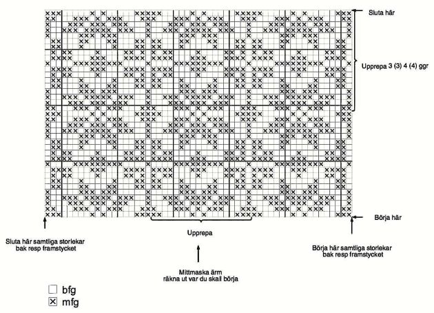Diagram stjärnmönster.