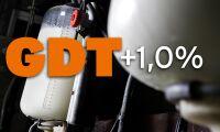 Uppåt igen för mjölkpris-index