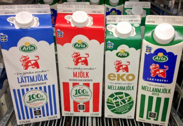 Vem kommer först med klimatmjölken?
