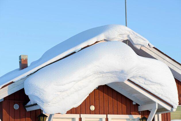 Undrar du vad snön väger? Det går att räkna ut.