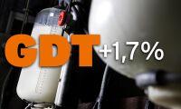 Fortsatt uppgång för mjölkprisindex